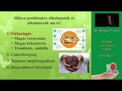paraziták és koleszterin kén alkalmazása paraziták ellen