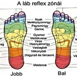 a test méregtelenítése a lábakon keresztül
