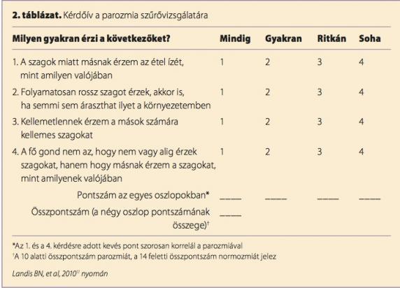 Égő nyelv: Mi okozza?