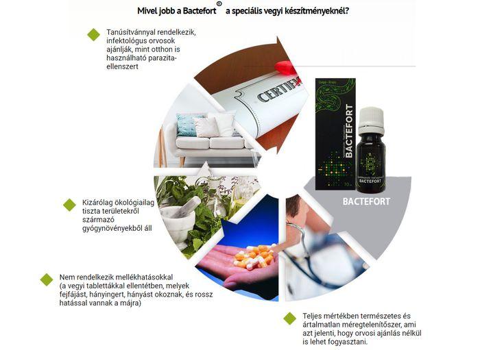 mi a bőr parazita