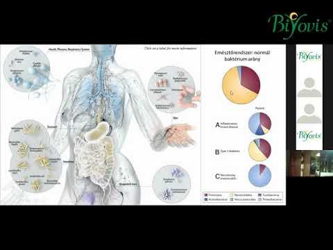 parazitákból származó termékek az emberi testben